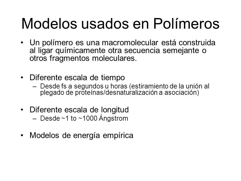 Modelos usados en Polímeros