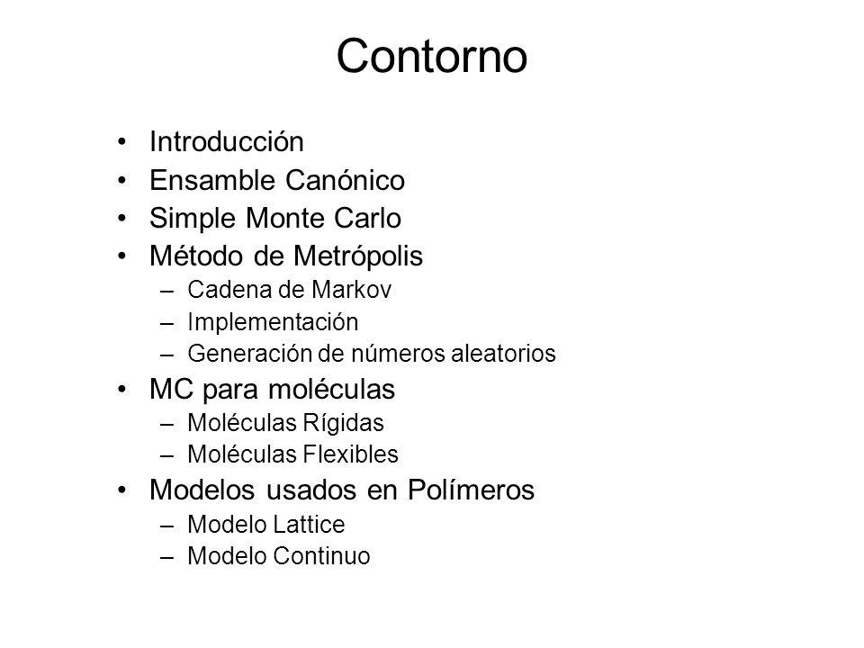 Contorno Introducción Ensamble Canónico Simple Monte Carlo