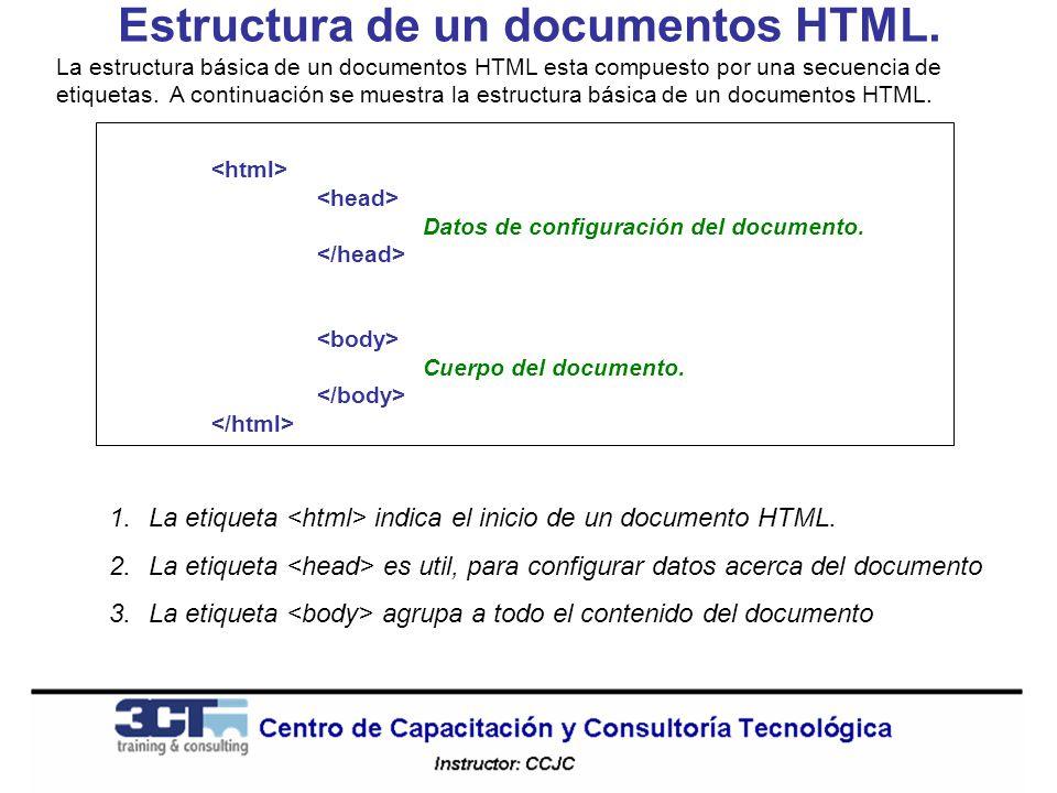 Estructura de un documentos HTML.