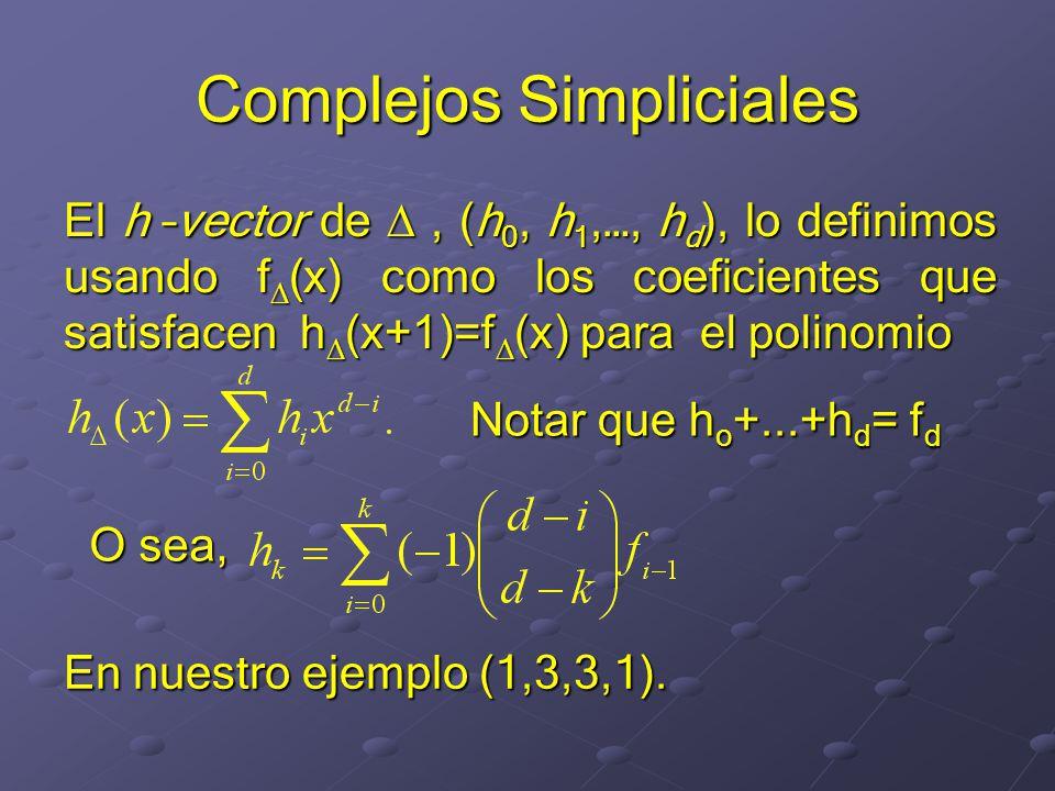 Complejos Simpliciales