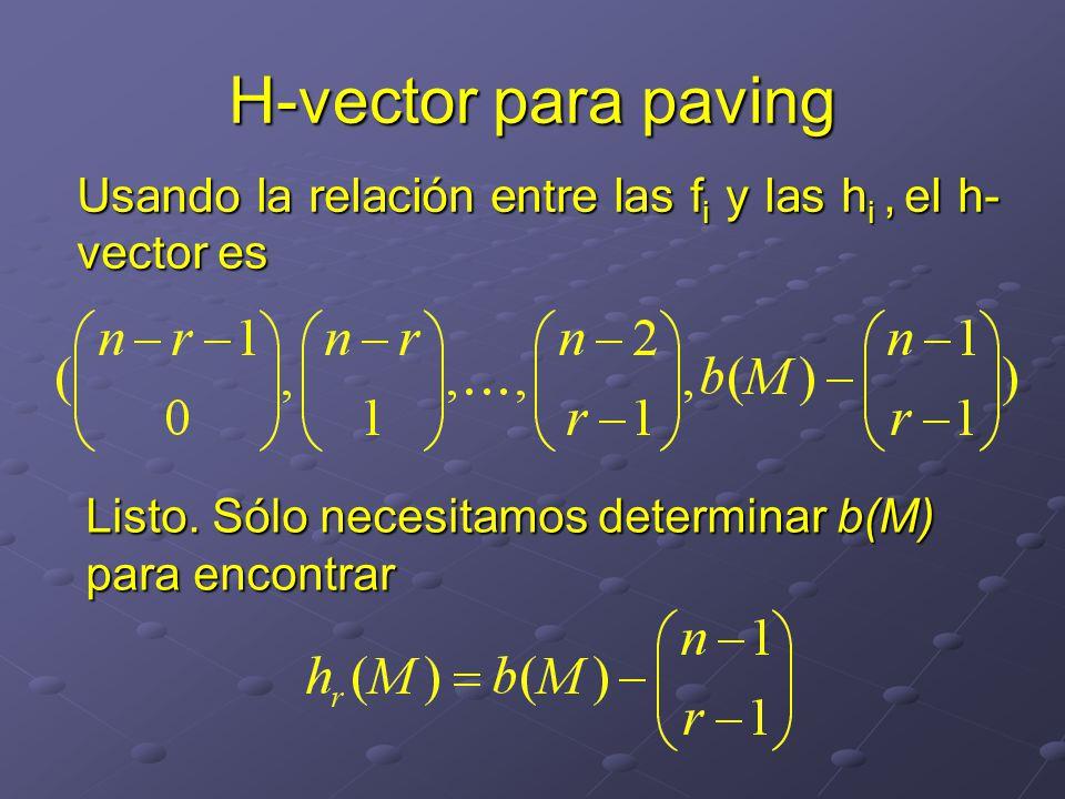 H-vector para paving Usando la relación entre las fi y las hi , el h-vector es. Listo. Sólo necesitamos determinar b(M)
