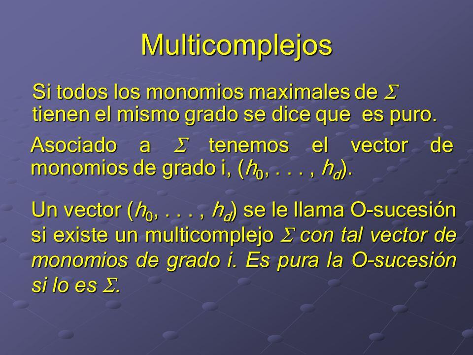Multicomplejos Si todos los monomios maximales de  tienen el mismo grado se dice que es puro.