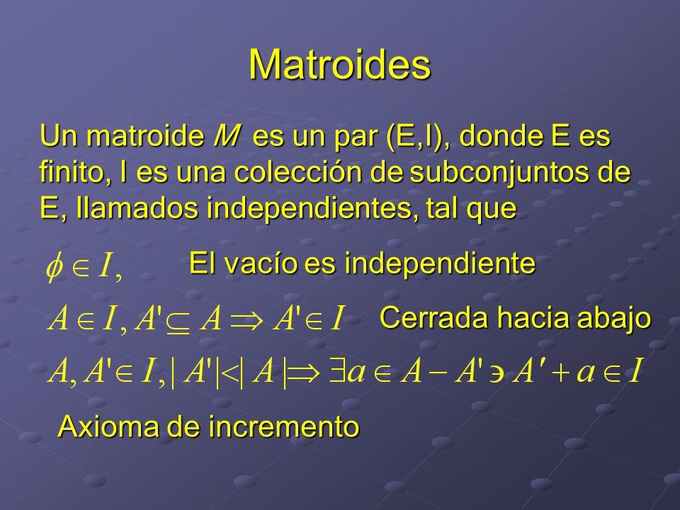 Matroides Un matroide M es un par (E,I), donde E es finito, I es una colección de subconjuntos de E, llamados independientes, tal que.