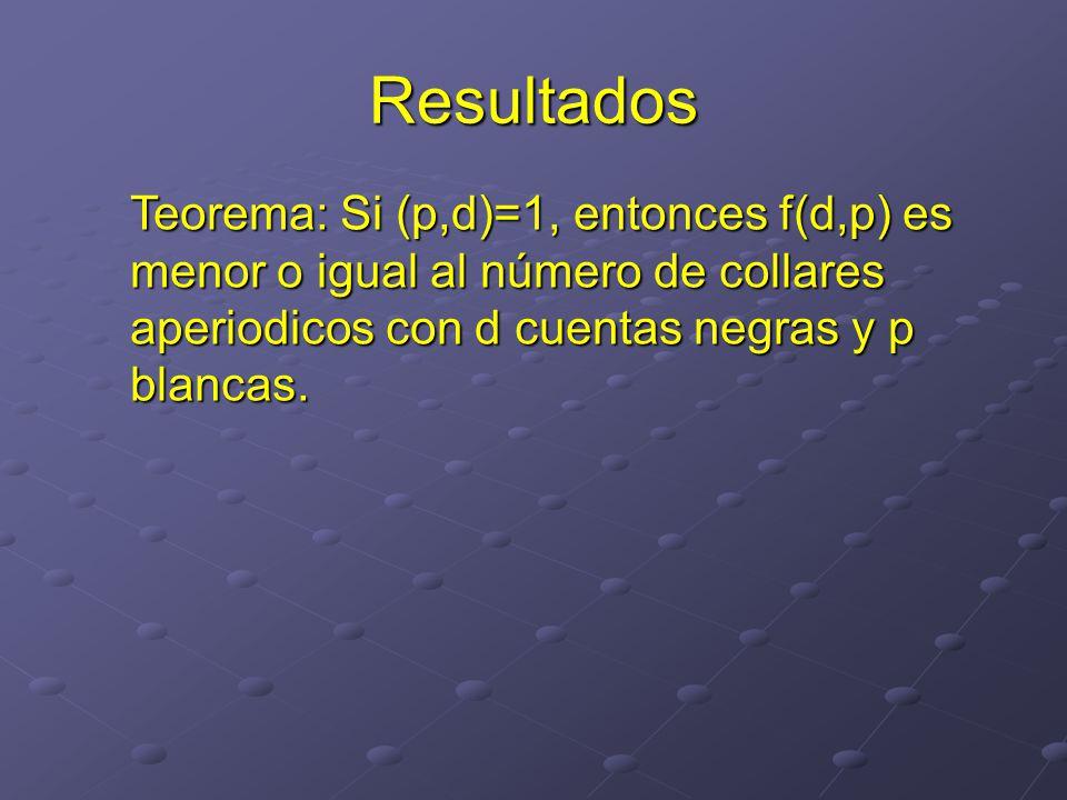 Resultados Teorema: Si (p,d)=1, entonces f(d,p) es menor o igual al número de collares aperiodicos con d cuentas negras y p blancas.