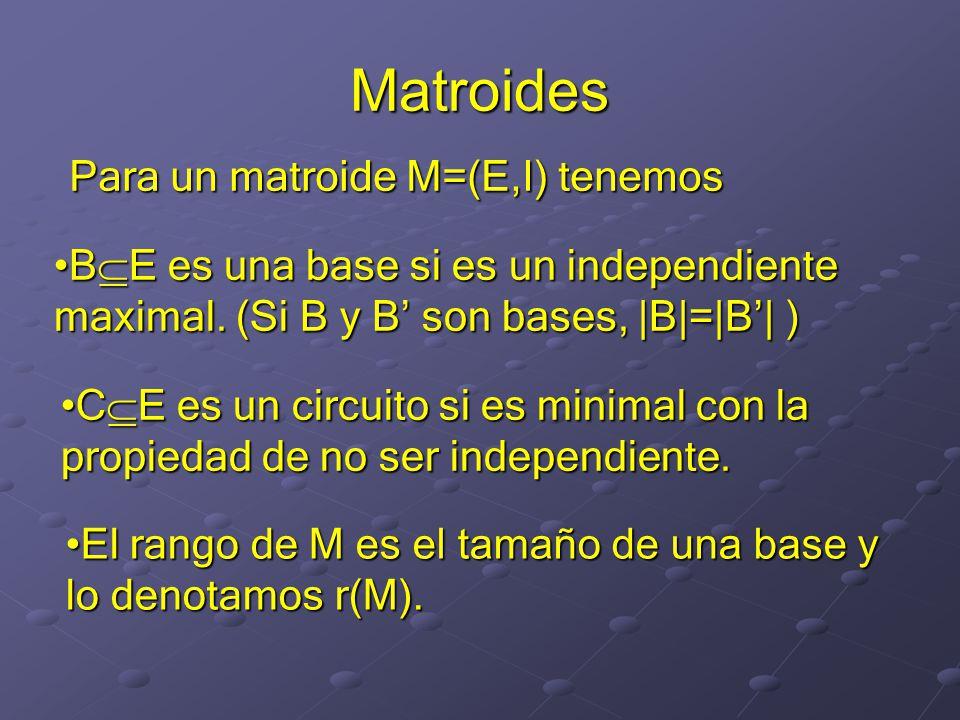 Matroides Para un matroide M=(E,I) tenemos