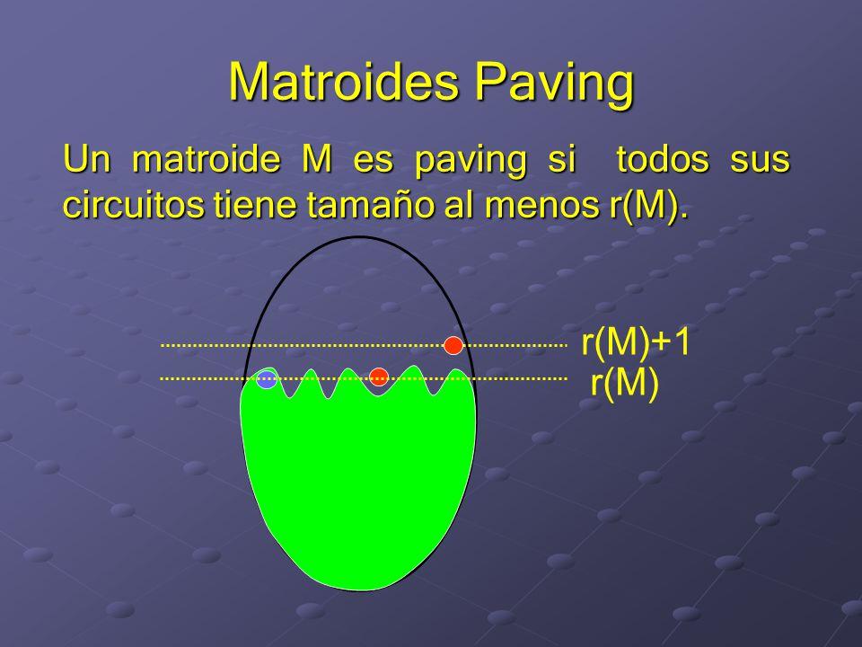 Matroides Paving Un matroide M es paving si todos sus circuitos tiene tamaño al menos r(M). r(M)+1.