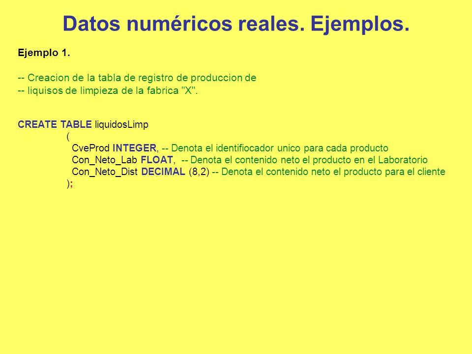 Datos numéricos reales. Ejemplos.