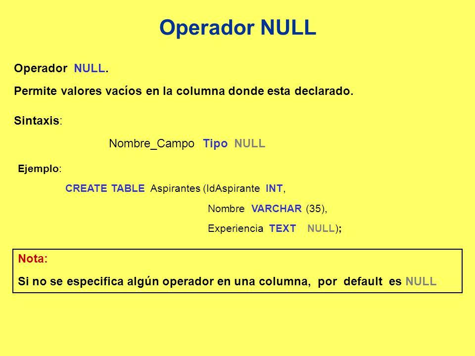 Operador NULL Operador NULL.