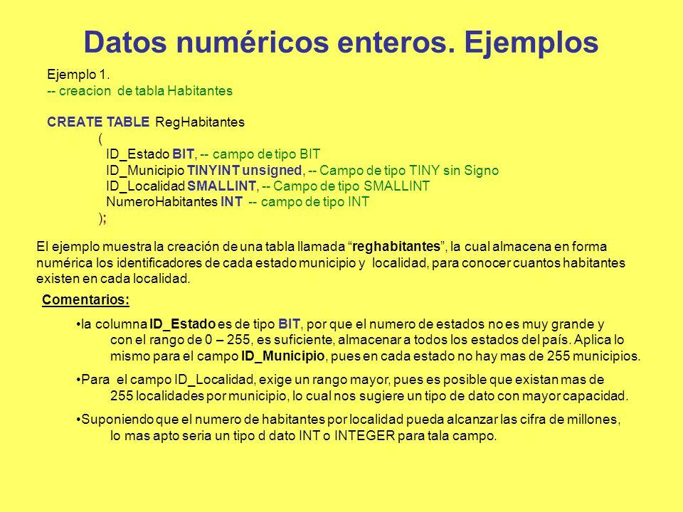 Datos numéricos enteros. Ejemplos