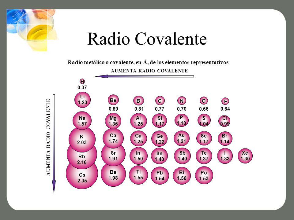 Radio metálico o covalente, en Å, de los elementos representativos