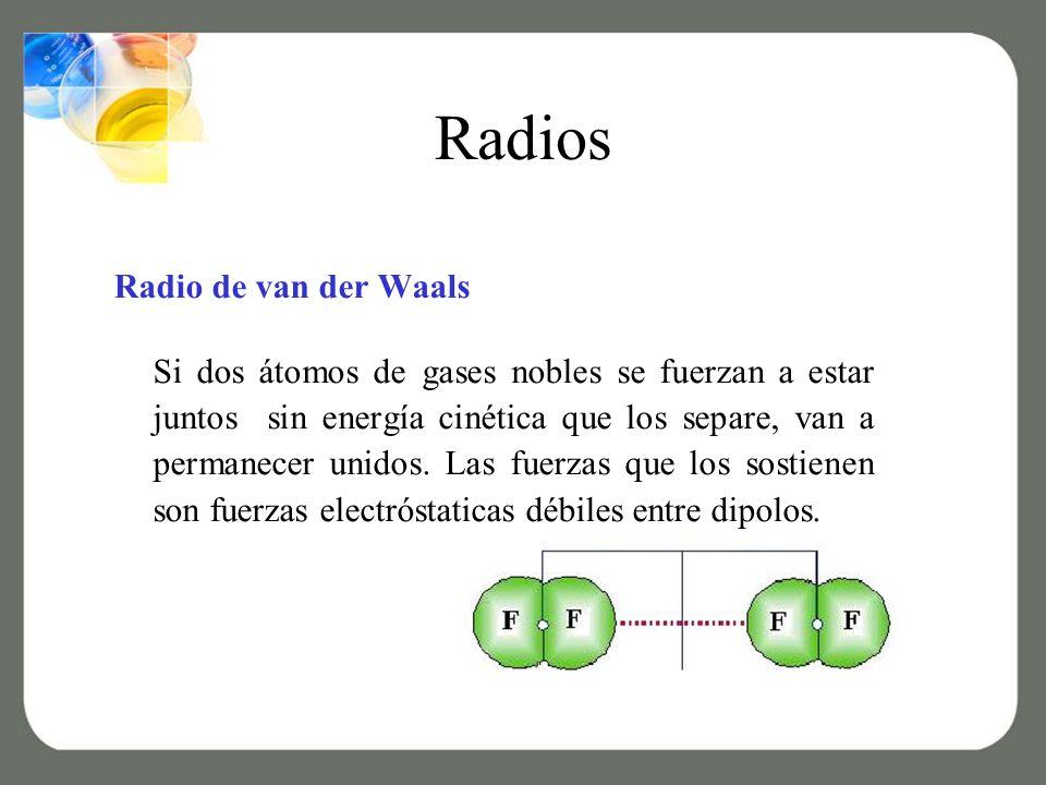 Radios Radio de van der Waals