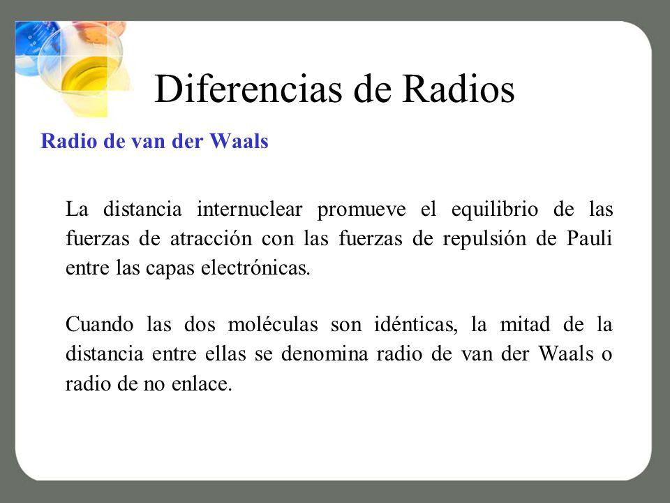 Diferencias de Radios Radio de van der Waals