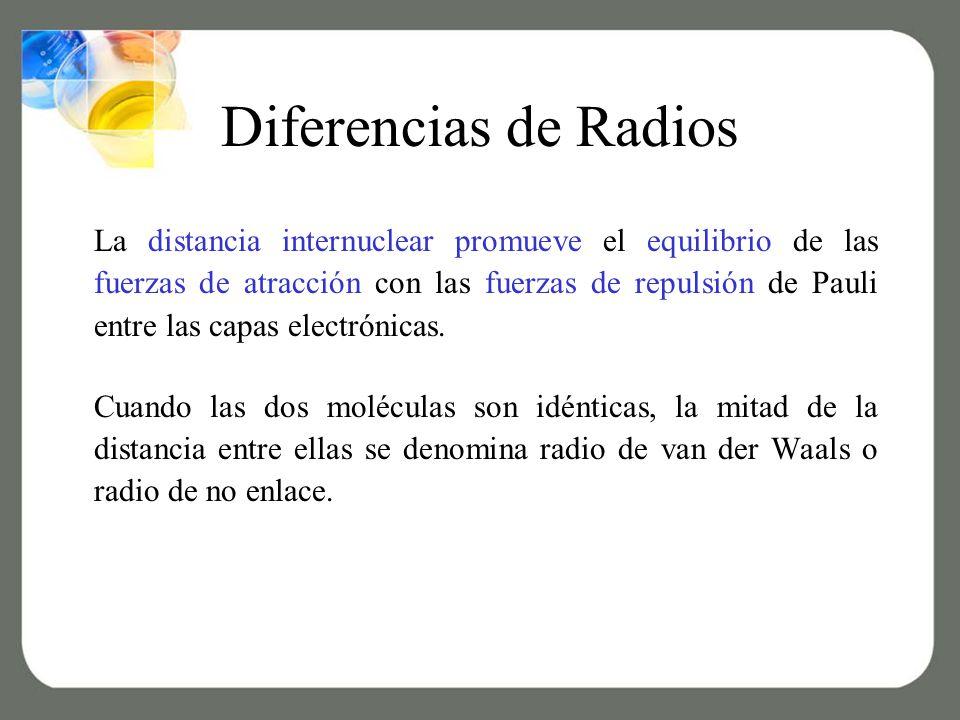 Diferencias de Radios
