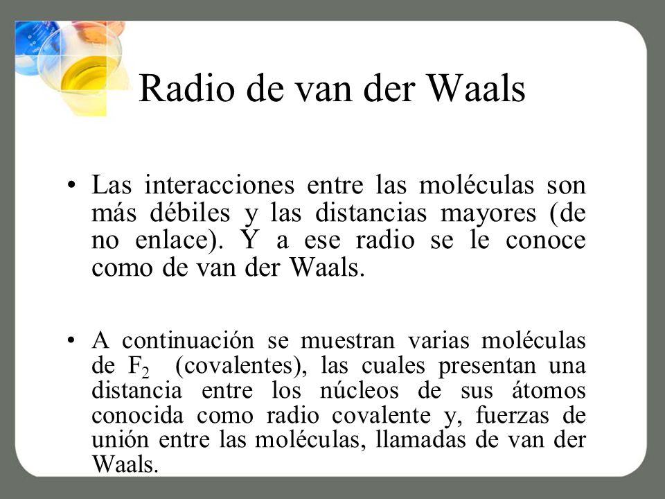 Radio de van der Waals