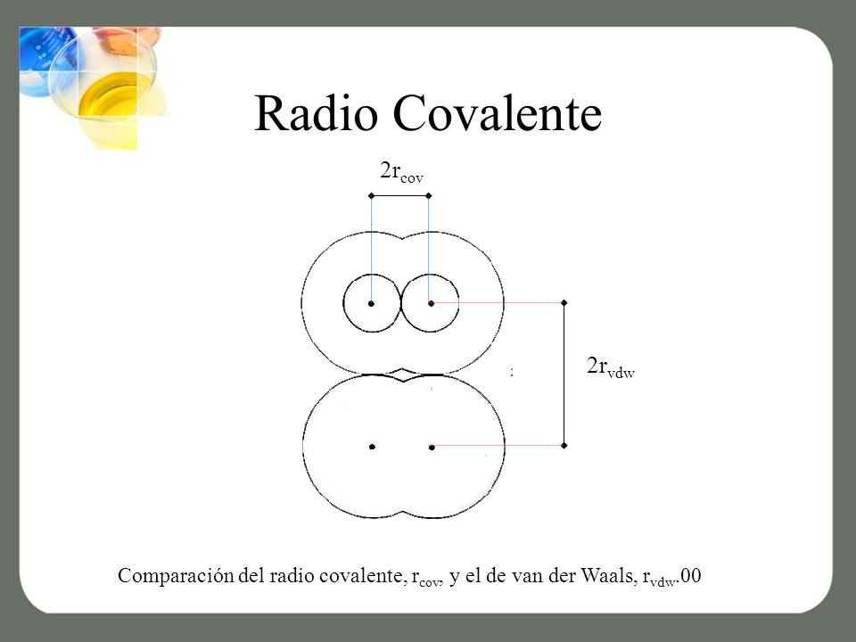Radio Covalente 2rcov 2rvdw