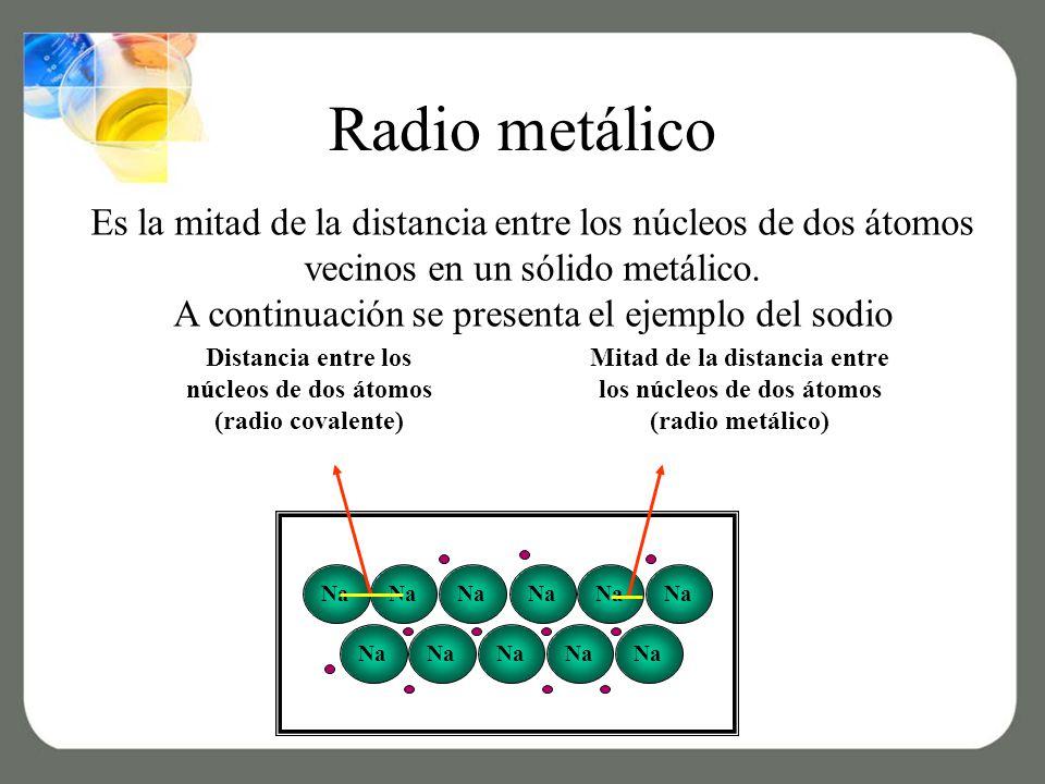 Radio metálico Es la mitad de la distancia entre los núcleos de dos átomos vecinos en un sólido metálico.