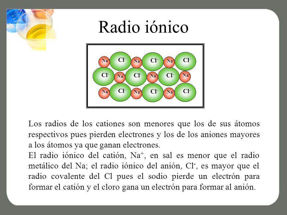 Radio iónico Cl- Na+