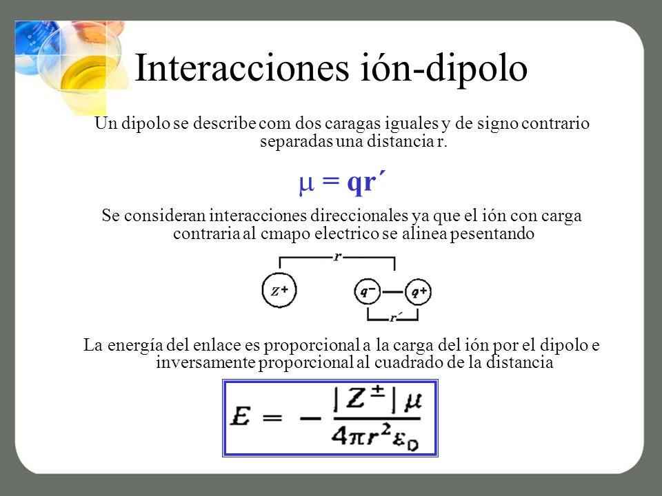Interacciones ión-dipolo