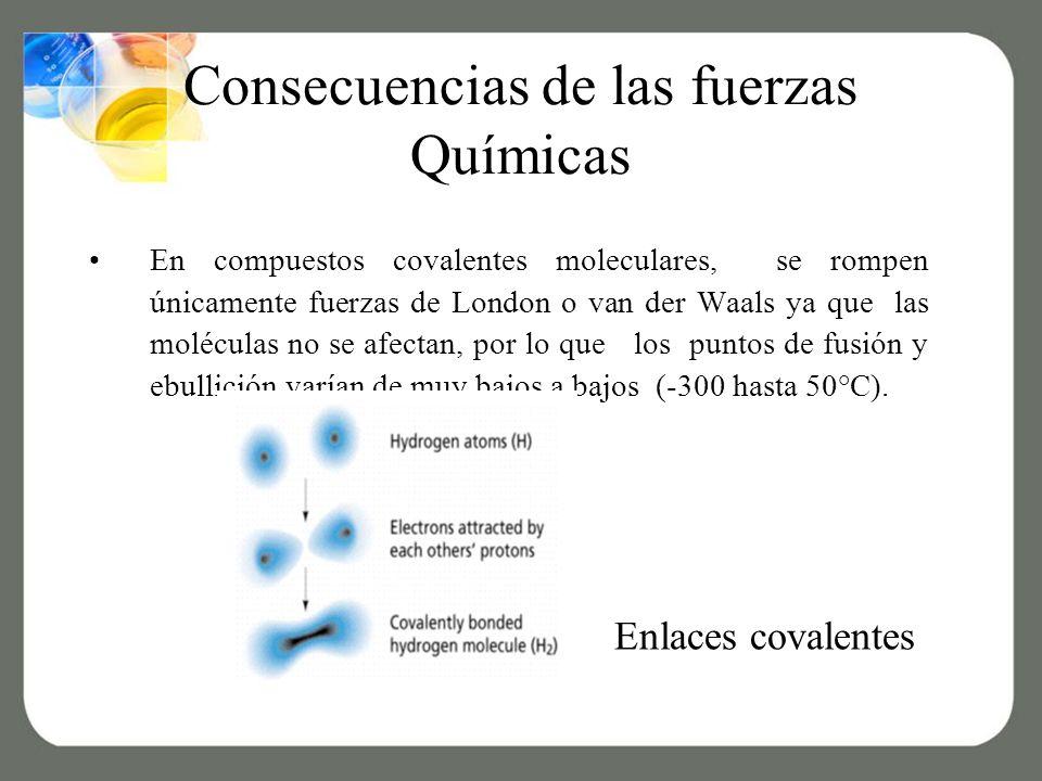 Consecuencias de las fuerzas Químicas