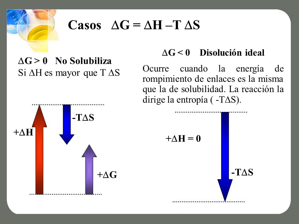 G < 0 Disolución ideal