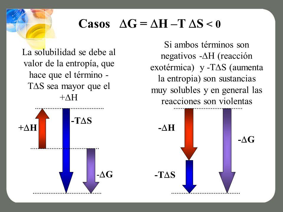 Casos G = H –T S < 0