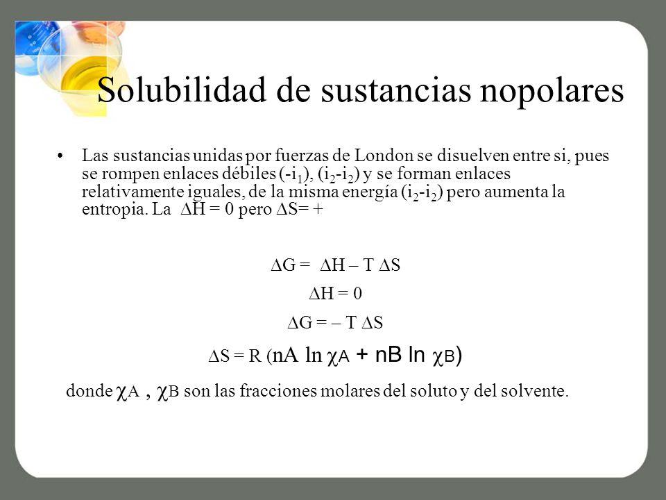 Solubilidad de sustancias nopolares