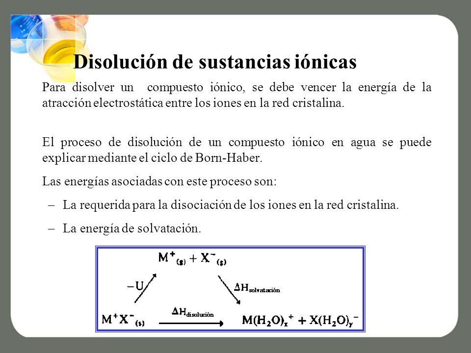 Disolución de sustancias iónicas