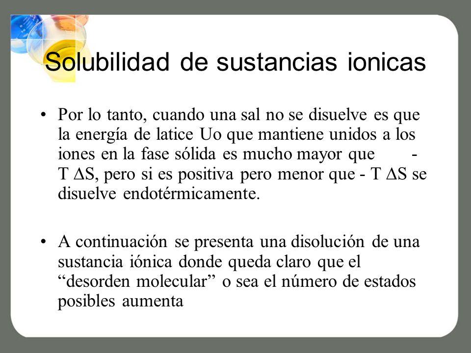 Solubilidad de sustancias ionicas