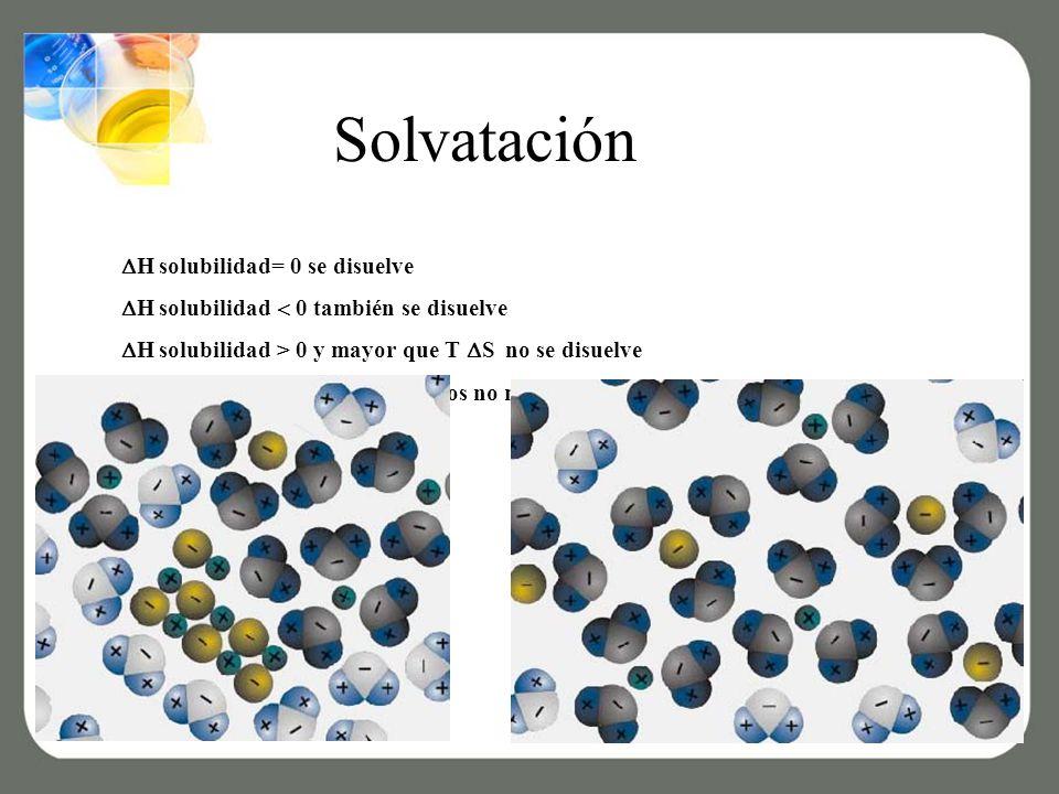 Solvatación H solubilidad= 0 se disuelve