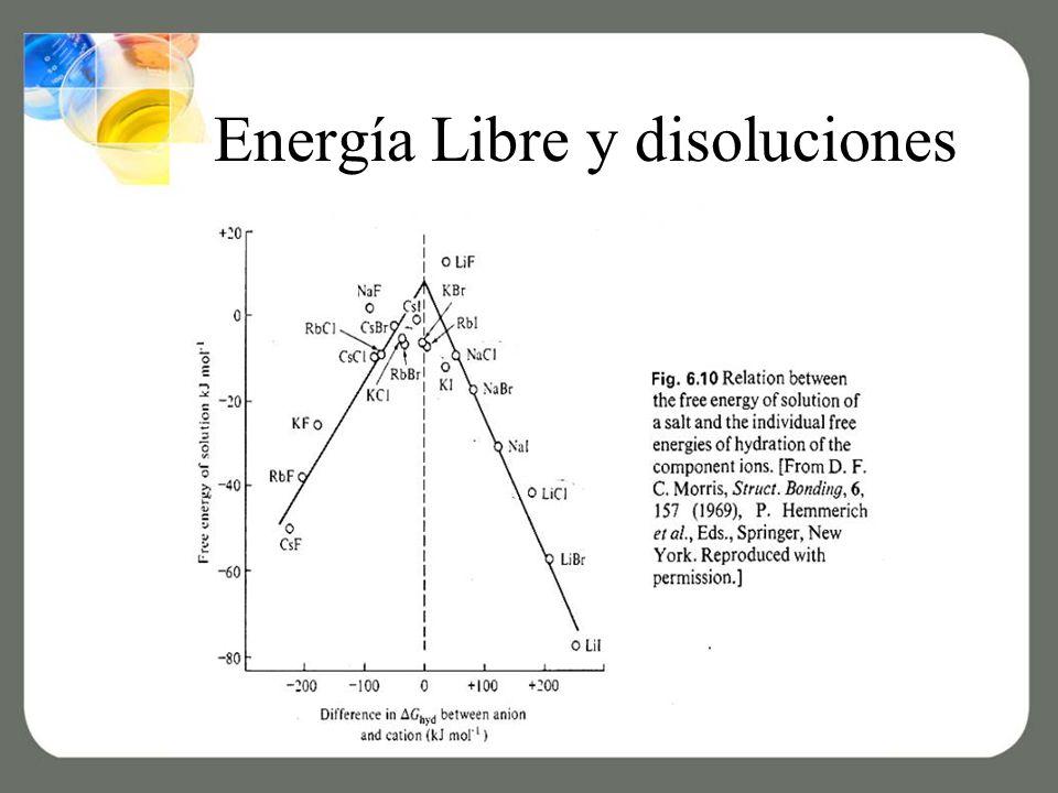 Energía Libre y disoluciones