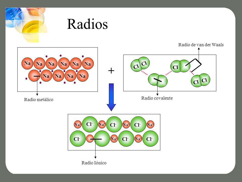Radios + Na Cl Cl- Radio de van der Waals Radio covalente