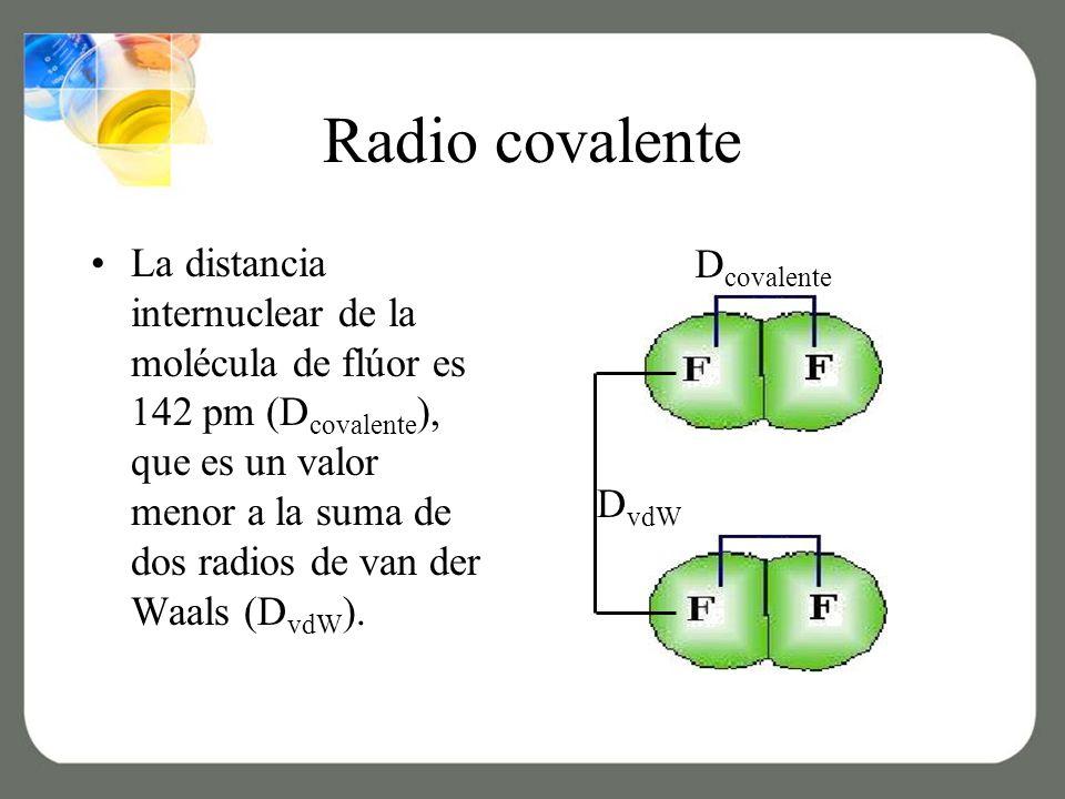 Radio covalente