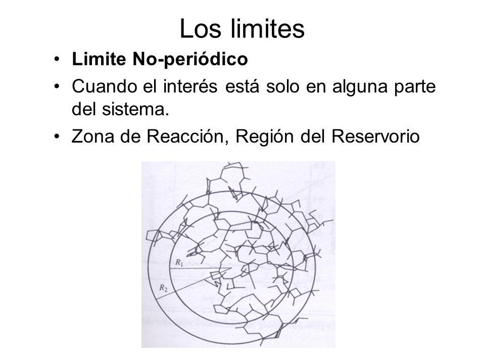 Los limites Limite No-periódico