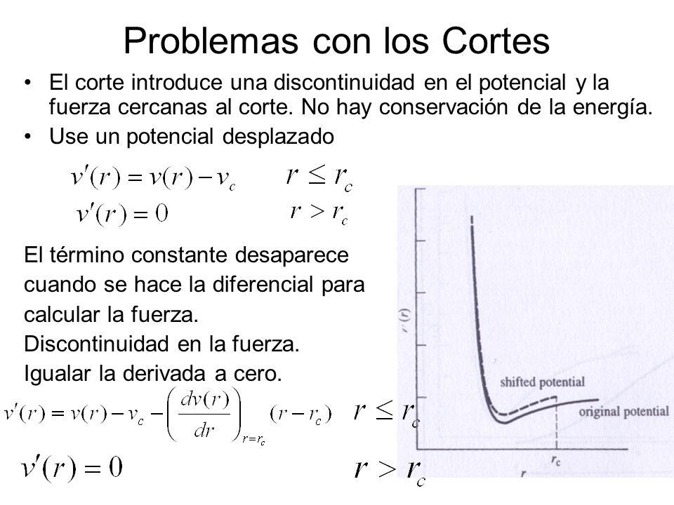 Problemas con los Cortes