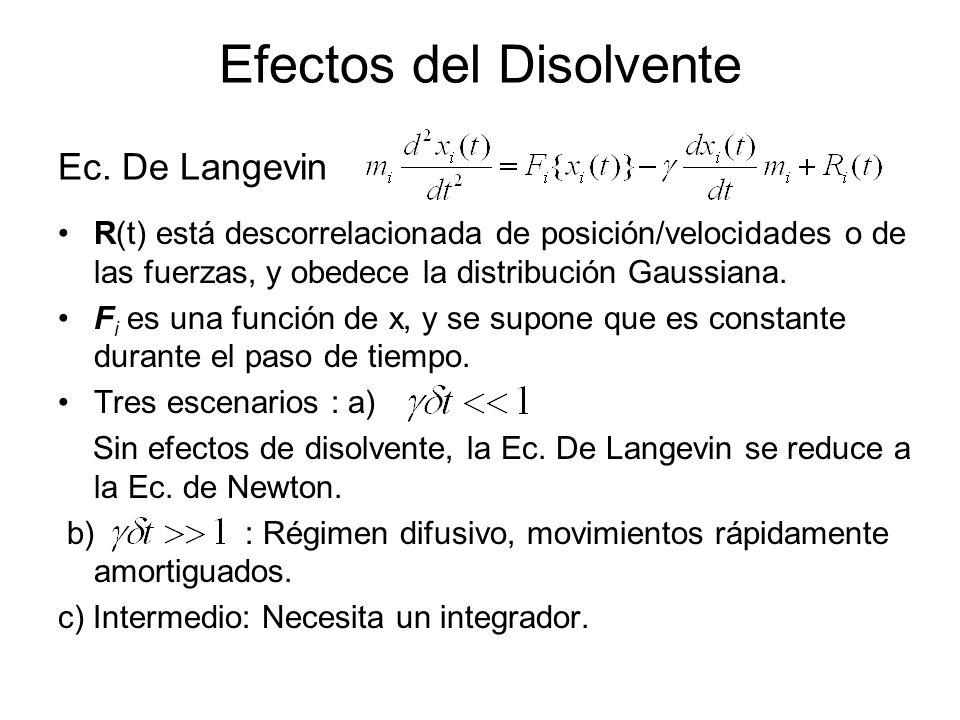 Efectos del Disolvente