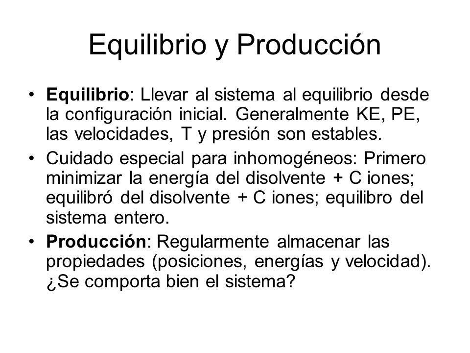 Equilibrio y Producción