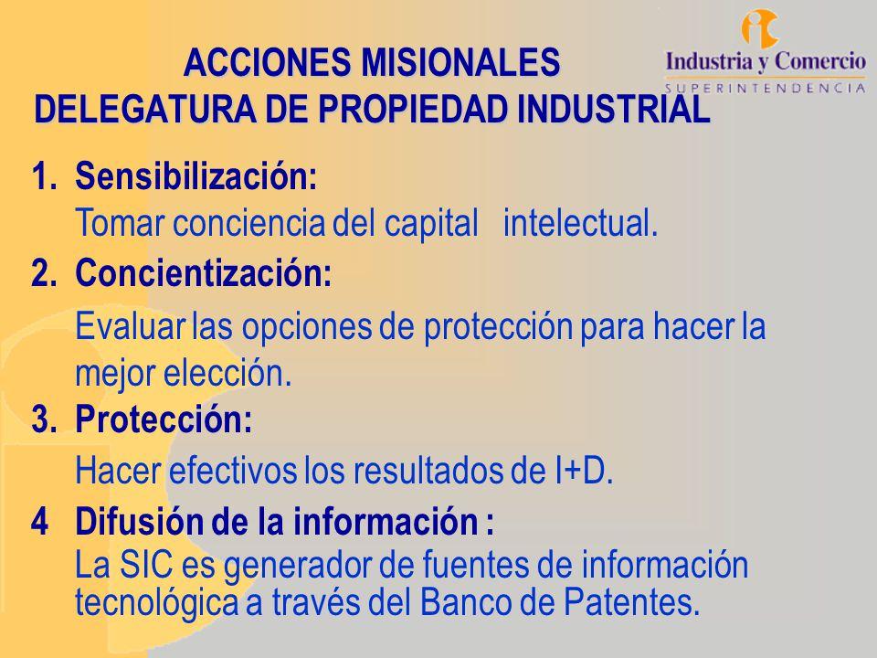 ACCIONES MISIONALES DELEGATURA DE PROPIEDAD INDUSTRIAL