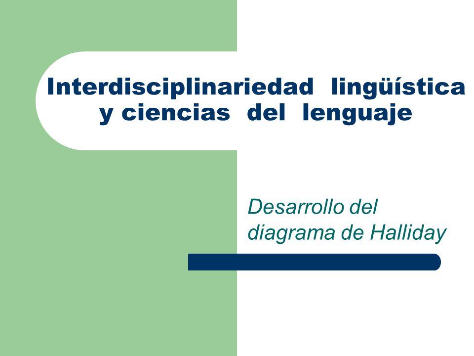 Interdisciplinariedad lingüística y ciencias del lenguaje