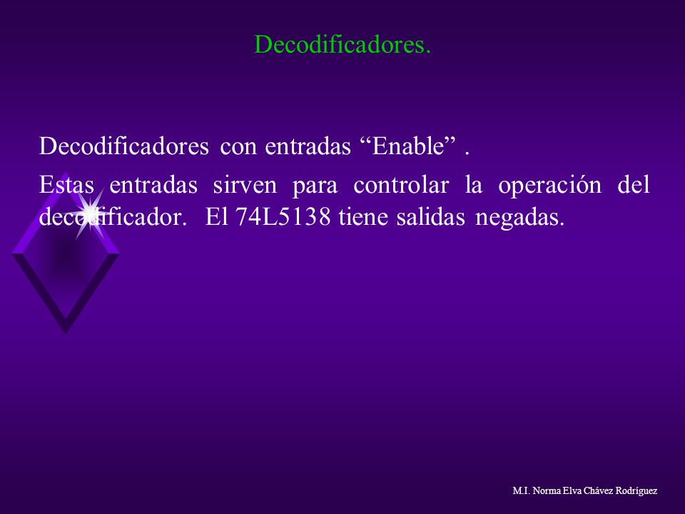Decodificadores con entradas Enable .