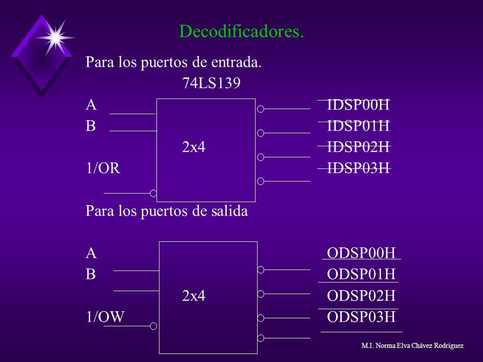 Decodificadores. Para los puertos de entrada. 74LS139 A IDSP00H