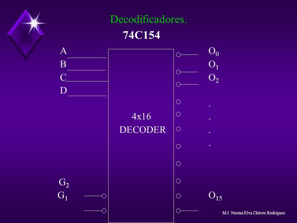 Decodificadores. 74C154 A O0 B O1 C O2 D . 4x16 . DECODER . G2 G1 O15