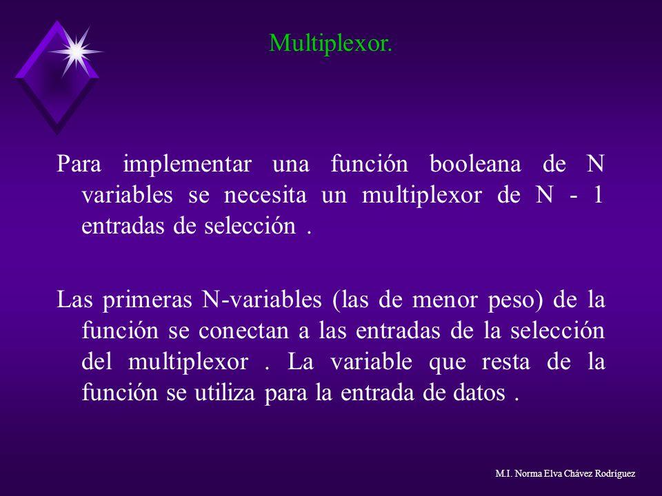 Multiplexor. Para implementar una función booleana de N variables se necesita un multiplexor de N - 1 entradas de selección .