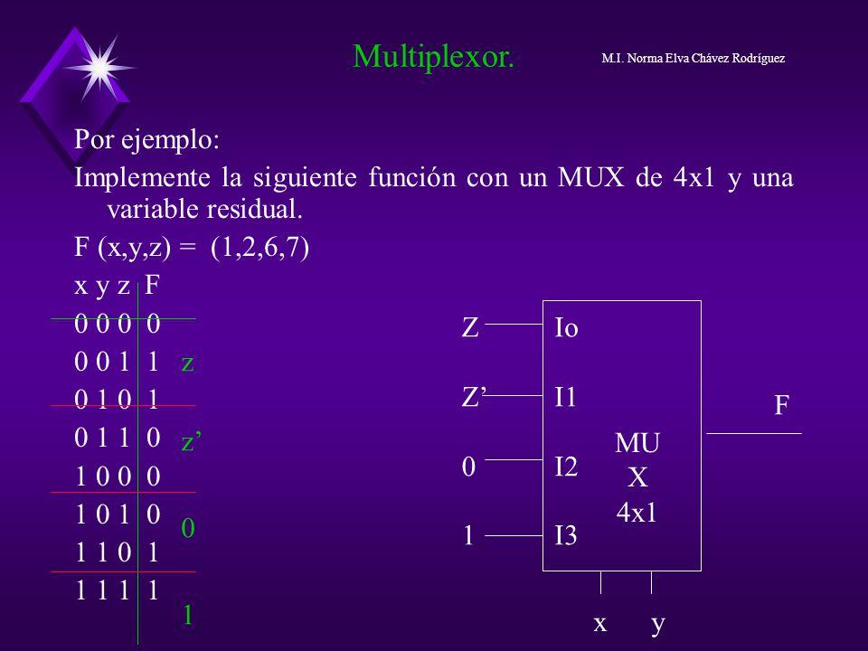 Multiplexor. Por ejemplo:
