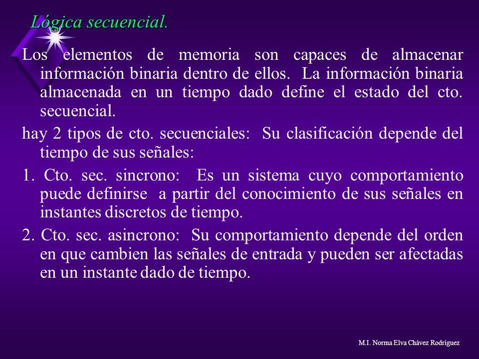 Lógica secuencial.