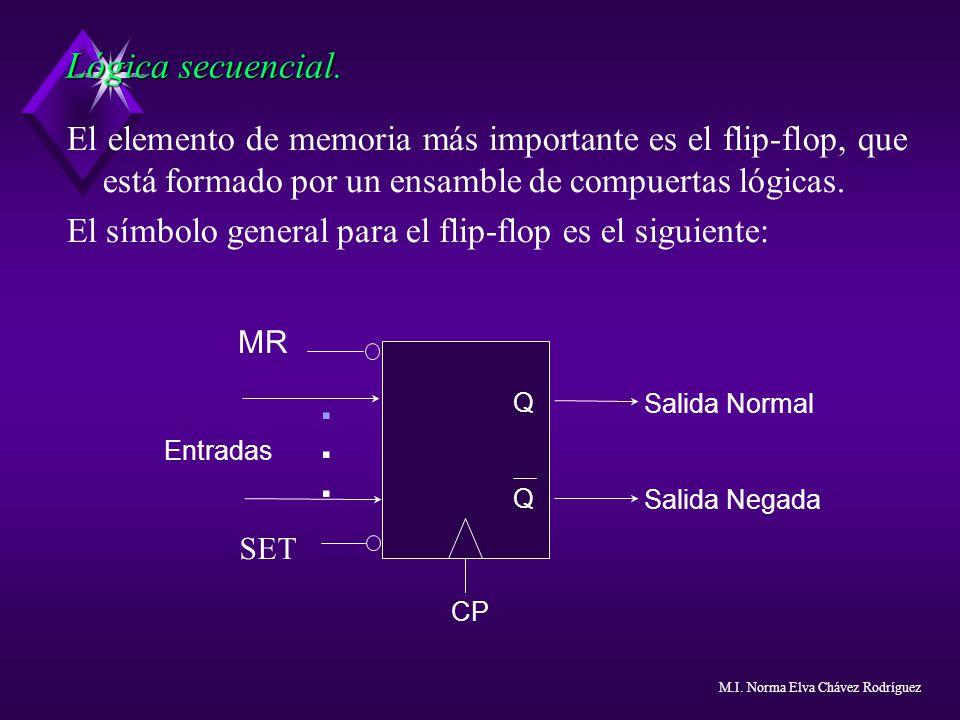 Lógica secuencial. El elemento de memoria más importante es el flip-flop, que está formado por un ensamble de compuertas lógicas.