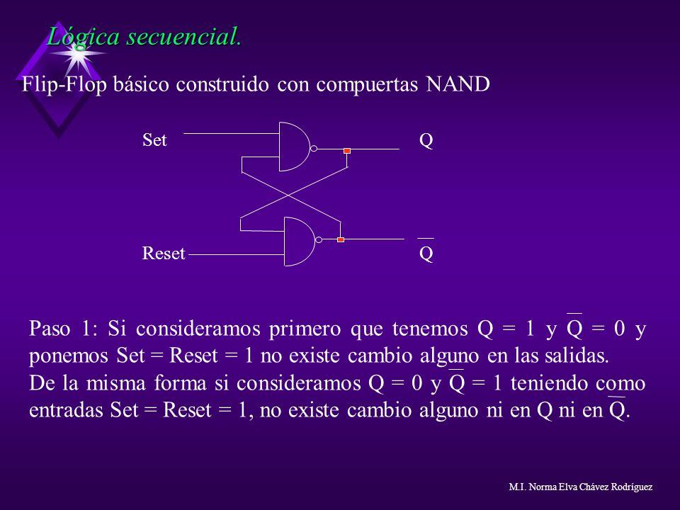 Lógica secuencial. Flip-Flop básico construido con compuertas NAND