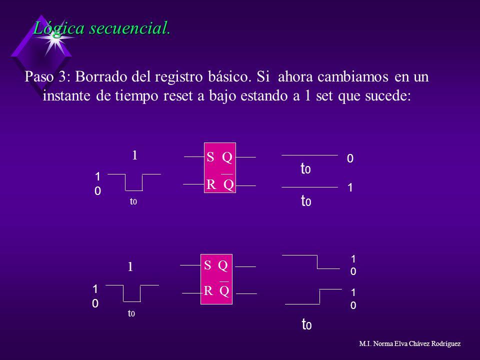 Lógica secuencial. Paso 3: Borrado del registro básico. Si ahora cambiamos en un instante de tiempo reset a bajo estando a 1 set que sucede: