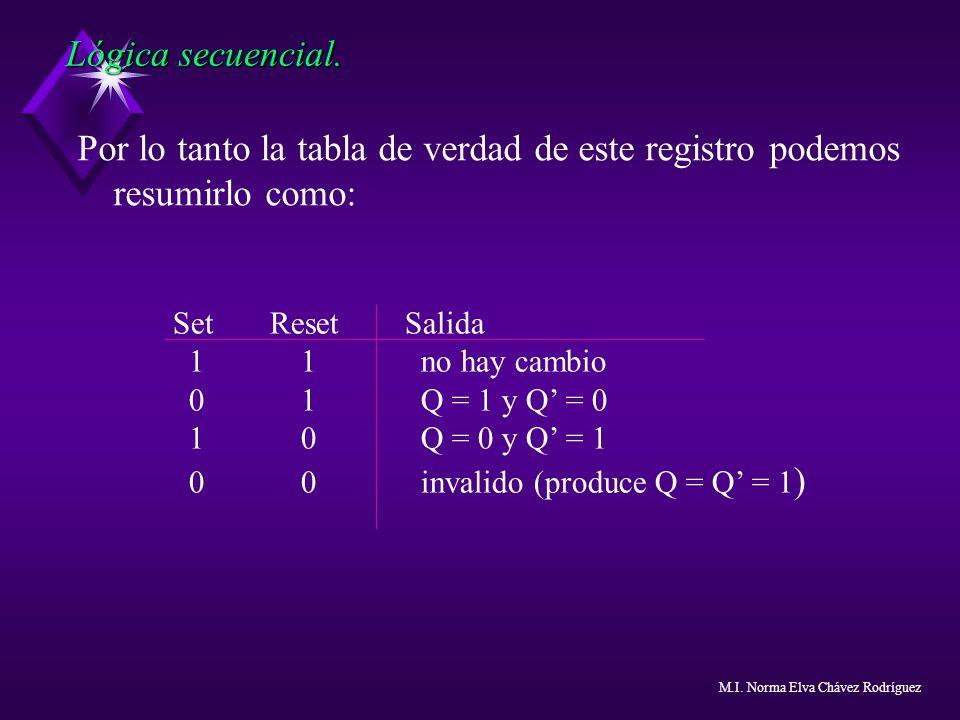 Lógica secuencial. Por lo tanto la tabla de verdad de este registro podemos resumirlo como: Set Reset Salida.