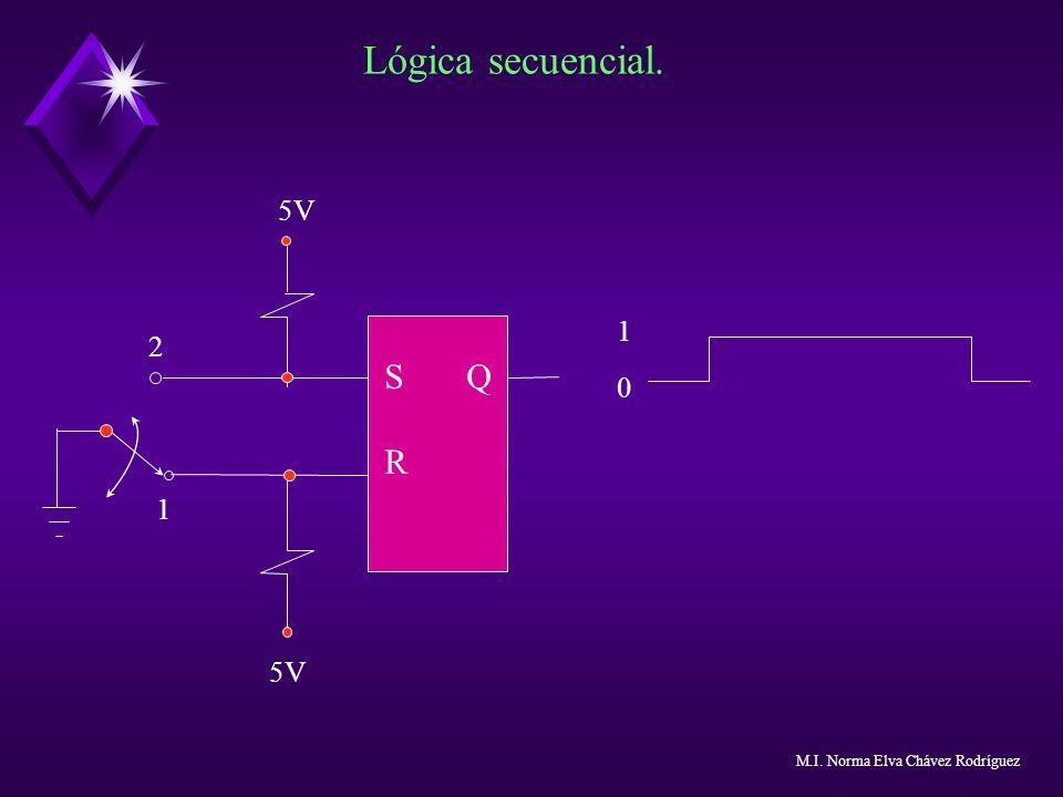 Lógica secuencial. S Q R 2 1 5V Notas: