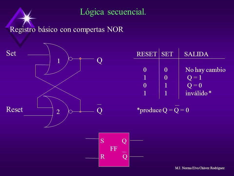 Lógica secuencial. Registro básico con compertas NOR Set 1 Q Reset